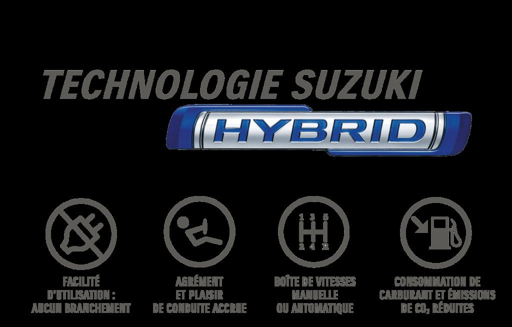 système Hybrid SHVS